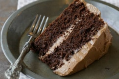 chocolate-cake-featured