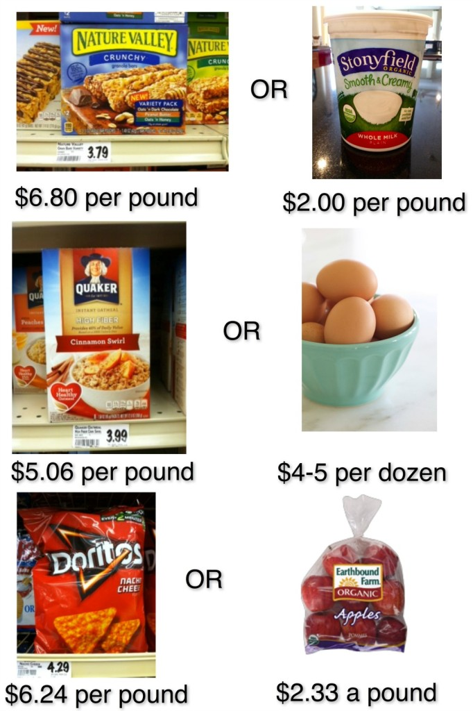 I often hear people complain about the 'expense' of eating organic, unprocessed, real food. If we really take a closer look and compare prices, though, unprocessed foods provide far better value.